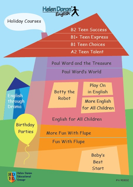 1ea35b4df Dom Helen Doron Základ, na ktorom budú vaše deti stavať celý život!